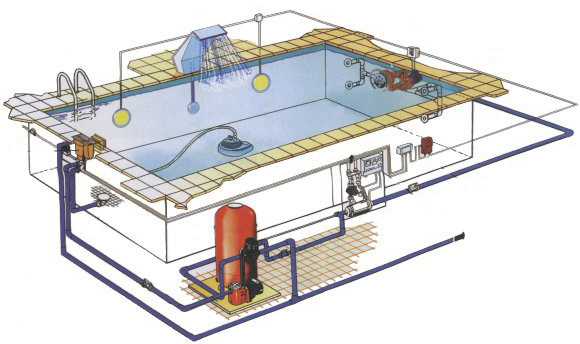 Вентиляционные системы в бассейне