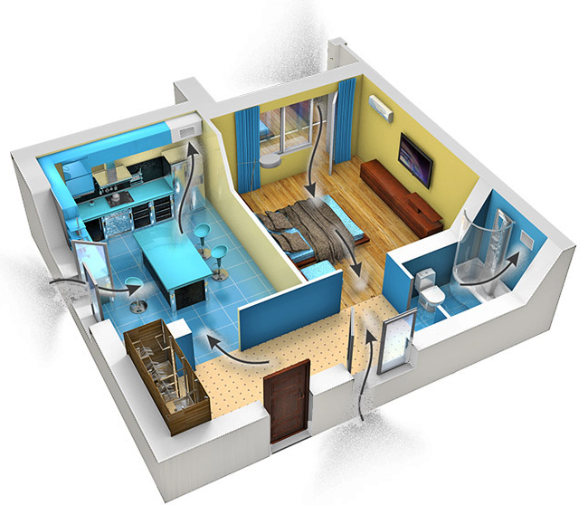 Техническое обслуживание вентиляции в частом доме