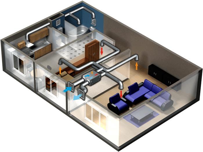 Организация вентиляции в жилых помещениях